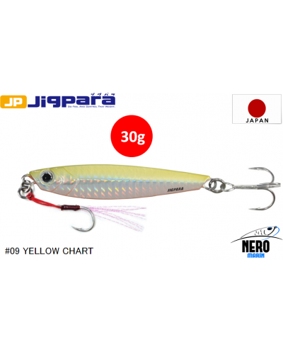 MAJOR CRAFT JIGPARA 40 GR JIG JPS40 9 YELLOW CHART